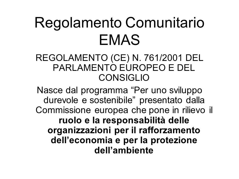 Regolamento Comunitario EMAS REGOLAMENTO (CE) N. 761/2001 DEL PARLAMENTO EUROPEO E DEL CONSIGLIO Nasce dal programma Per uno sviluppo durevole e soste
