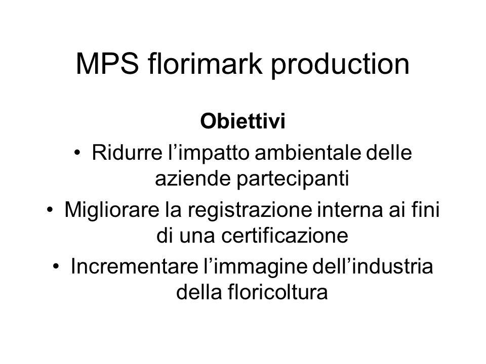 Obiettivi Ridurre limpatto ambientale delle aziende partecipanti Migliorare la registrazione interna ai fini di una certificazione Incrementare limmag