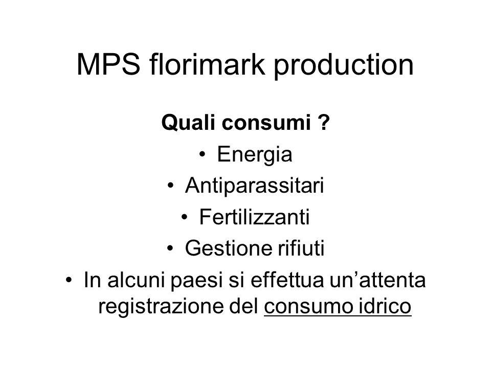 Quali consumi ? Energia Antiparassitari Fertilizzanti Gestione rifiuti In alcuni paesi si effettua unattenta registrazione del consumo idrico MPS flor