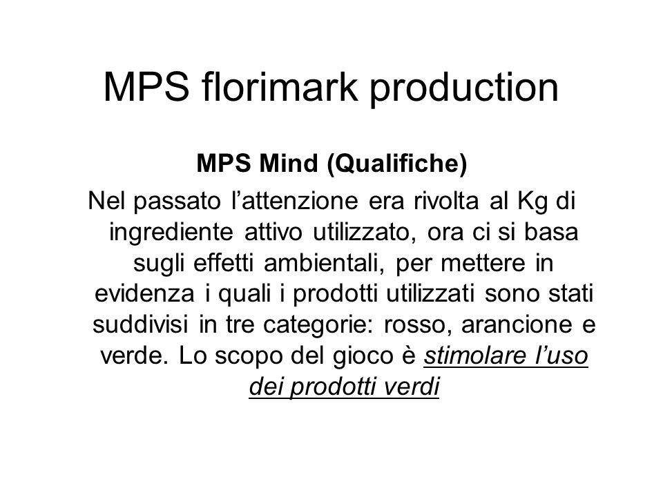 MPS Mind (Qualifiche) Nel passato lattenzione era rivolta al Kg di ingrediente attivo utilizzato, ora ci si basa sugli effetti ambientali, per mettere
