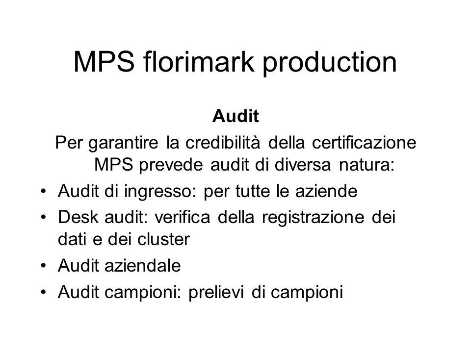 Audit Per garantire la credibilità della certificazione MPS prevede audit di diversa natura: Audit di ingresso: per tutte le aziende Desk audit: verif