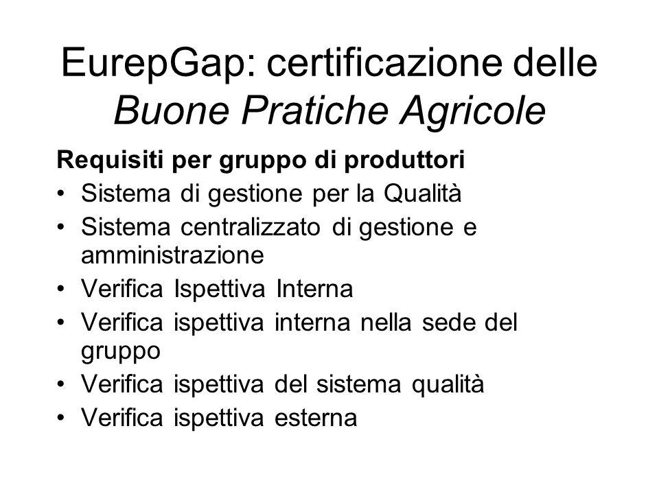 Requisiti per gruppo di produttori Sistema di gestione per la Qualità Sistema centralizzato di gestione e amministrazione Verifica Ispettiva Interna V