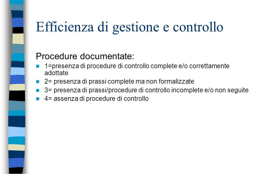 Procedure documentate: 1=presenza di procedure di controllo complete e/o correttamente adottate 2= presenza di prassi complete ma non formalizzate 3=