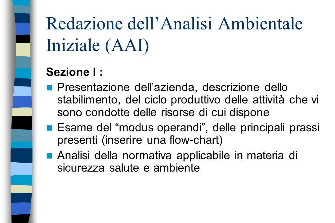 Redazione dellAnalisi Ambientale Iniziale (AAI) Sezione I : Presentazione dellazienda, descrizione dello stabilimento, del ciclo produttivo delle atti