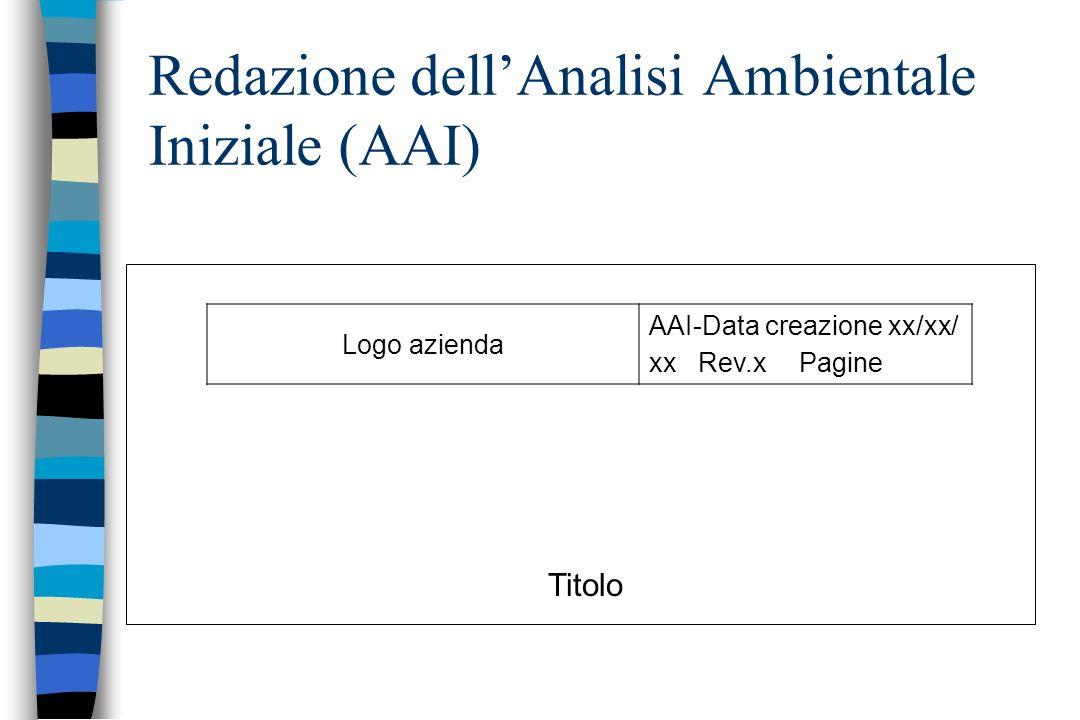 Logo azienda AAI-Data creazione xx/xx/ xx Rev.x Pagine Titolo Redazione dellAnalisi Ambientale Iniziale (AAI)