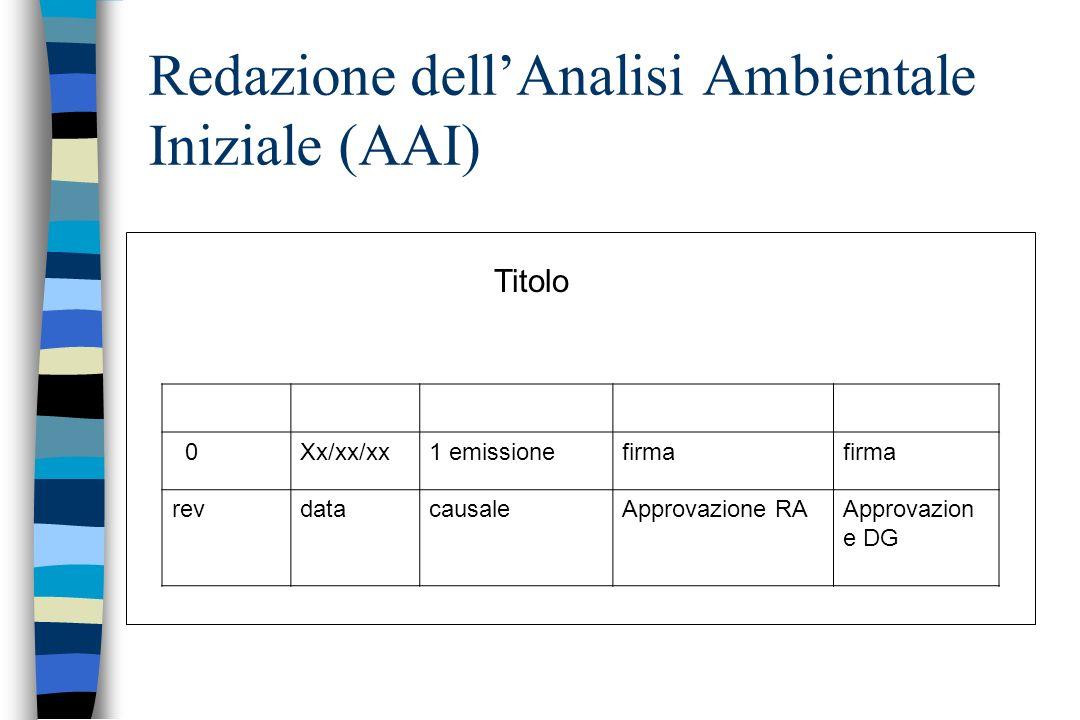 0Xx/xx/xx1 emissionefirma revdatacausaleApprovazione RAApprovazion e DG Titolo Redazione dellAnalisi Ambientale Iniziale (AAI)