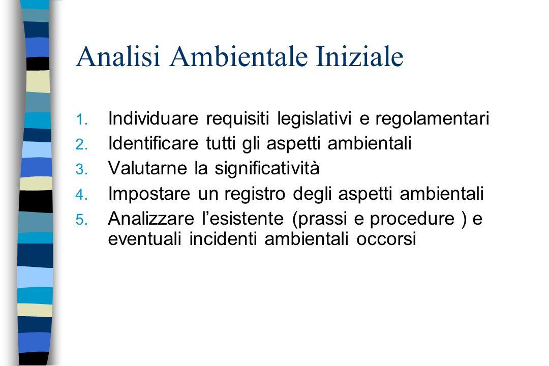 Analisi Ambientale Iniziale 1. Individuare requisiti legislativi e regolamentari 2. Identificare tutti gli aspetti ambientali 3. Valutarne la signific