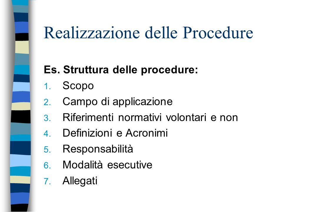 Es. Struttura delle procedure: 1. Scopo 2. Campo di applicazione 3. Riferimenti normativi volontari e non 4. Definizioni e Acronimi 5. Responsabilità