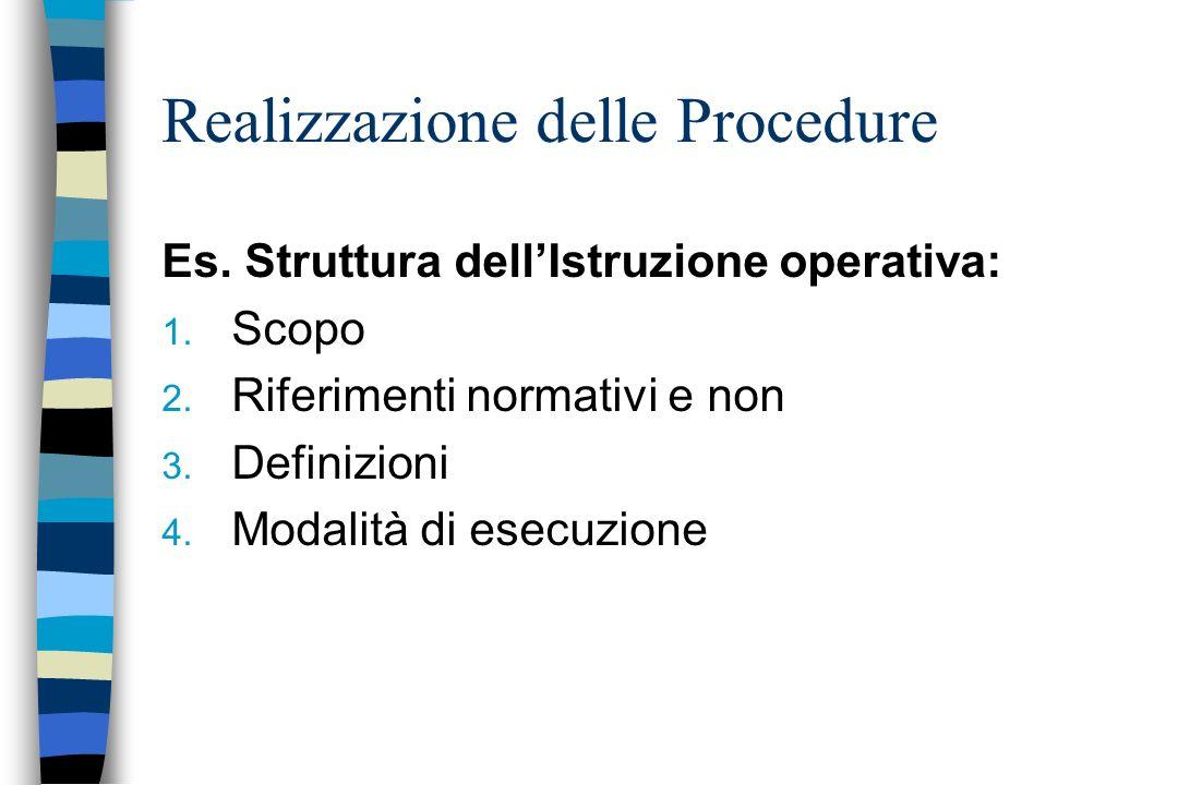 Es. Struttura dellIstruzione operativa: 1. Scopo 2. Riferimenti normativi e non 3. Definizioni 4. Modalità di esecuzione Realizzazione delle Procedure