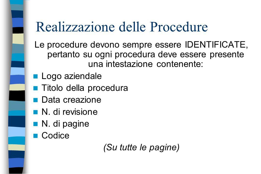 Le procedure devono sempre essere IDENTIFICATE, pertanto su ogni procedura deve essere presente una intestazione contenente: Logo aziendale Titolo del