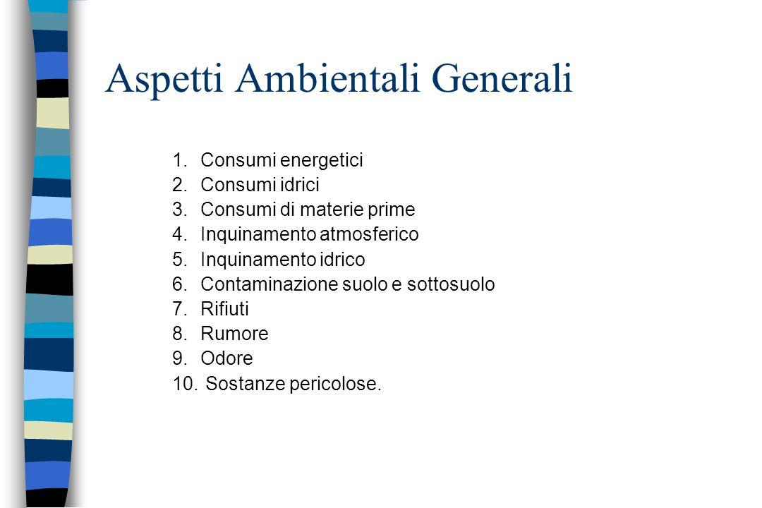 Aspetti Ambientali Generali 1.Consumi energetici 2.Consumi idrici 3.Consumi di materie prime 4.Inquinamento atmosferico 5.Inquinamento idrico 6.Contam