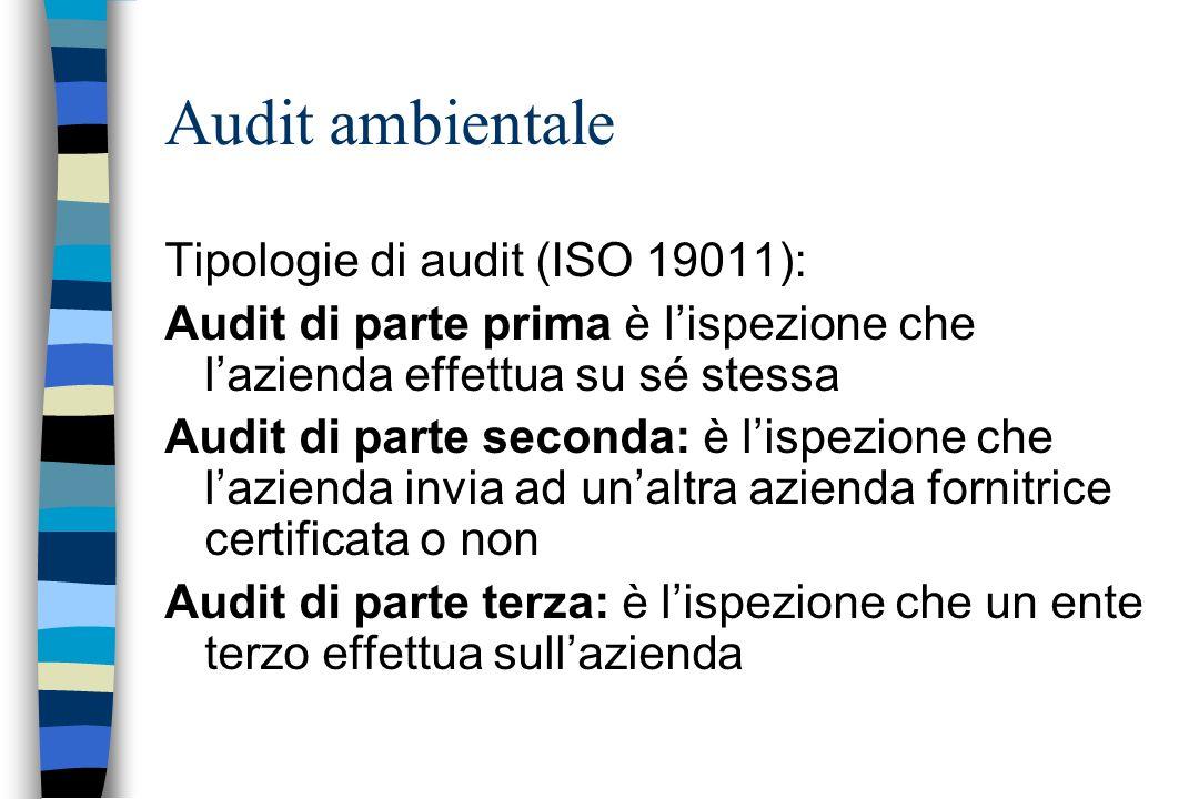 Tipologie di audit (ISO 19011): Audit di parte prima è lispezione che lazienda effettua su sé stessa Audit di parte seconda: è lispezione che lazienda