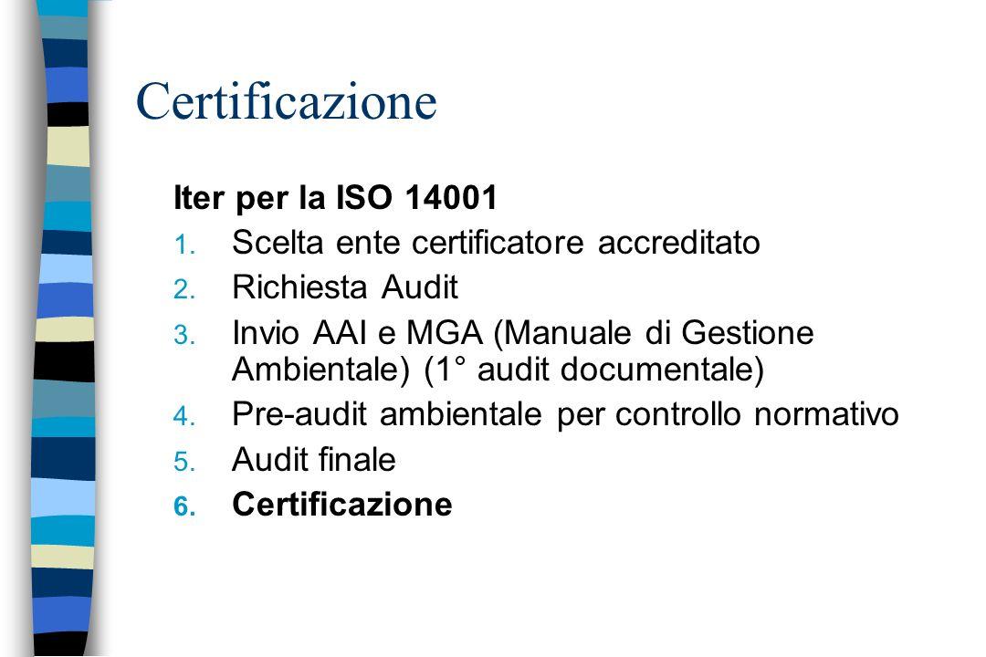 Iter per la ISO 14001 1. Scelta ente certificatore accreditato 2. Richiesta Audit 3. Invio AAI e MGA (Manuale di Gestione Ambientale) (1° audit docume