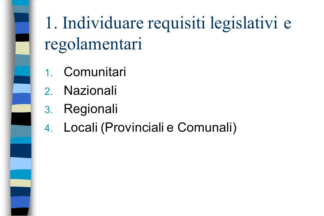 1. Individuare requisiti legislativi e regolamentari 1. Comunitari 2. Nazionali 3. Regionali 4. Locali (Provinciali e Comunali)