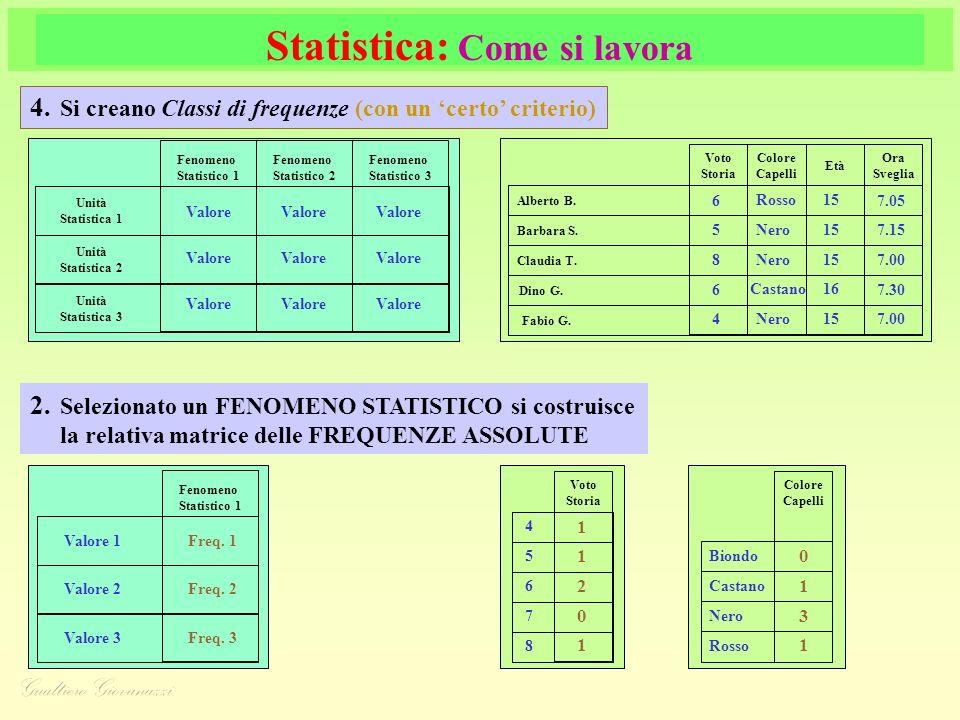 Statistica: Come si lavora 4.