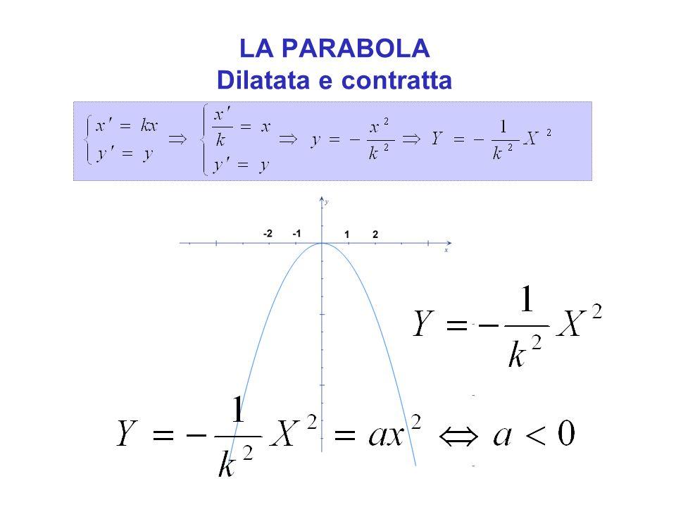 Prime proprietà Se a>0 la concavità è rivolta verso lalto Se a<0 la concavità è rivolta verso il basso a è inversamente proporzionale al coefficiente di dilatazione k 2 Se è grande lampiezza della concavità è molto piccola (la parabola è stretta)