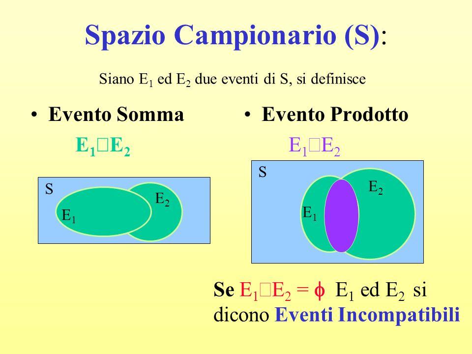 Spazio Campionario (S): Evento Somma E 1 E 2 Evento Prodotto E 1 E 2 Siano E 1 ed E 2 due eventi di S, si definisce S E1E1 E2E2 S E1E1 E2E2 Se E 1 E 2