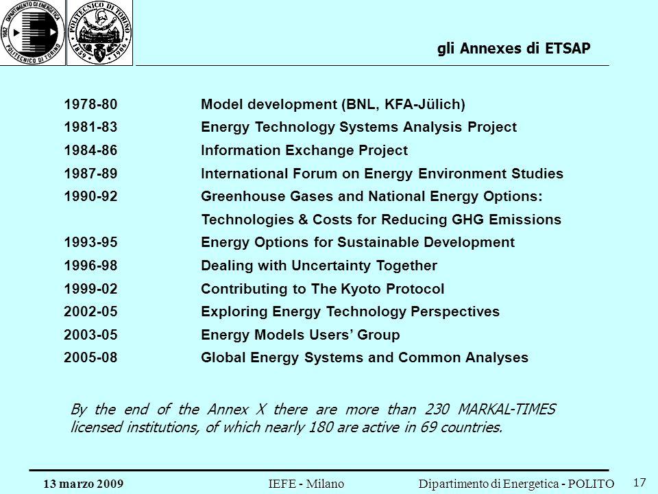 Dipartimento di Energetica - POLITO IEFE - Milano 13 marzo 2009 17 gli Annexes di ETSAP 1978-80Model development (BNL, KFA-Jülich) 1981-83Energy Techn