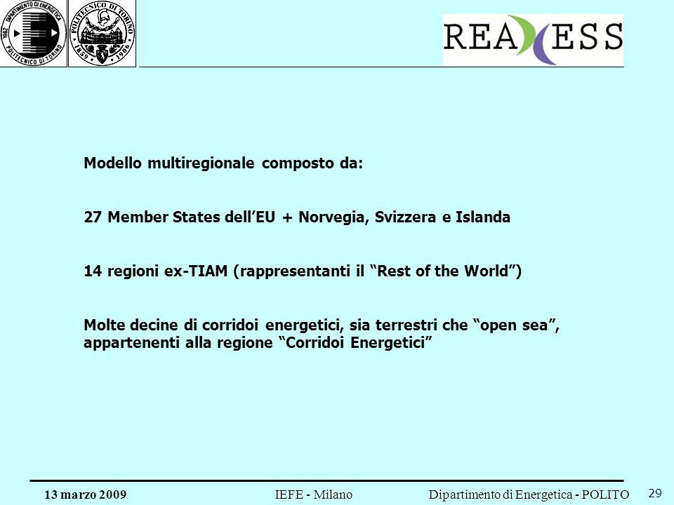 Dipartimento di Energetica - POLITO IEFE - Milano 13 marzo 2009 29 Modello multiregionale composto da: 27 Member States dellEU + Norvegia, Svizzera e