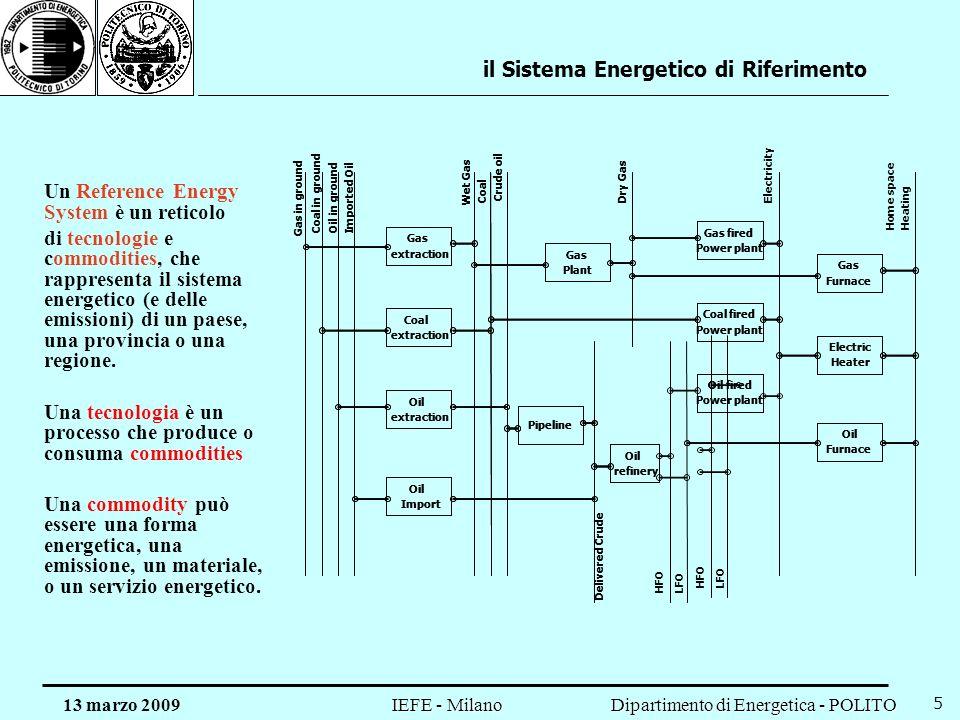 Dipartimento di Energetica - POLITO IEFE - Milano 13 marzo 2009 5 il Sistema Energetico di Riferimento Un Reference Energy System è un reticolo di tecnologie e commodities, che rappresenta il sistema energetico (e delle emissioni) di un paese, una provincia o una regione.
