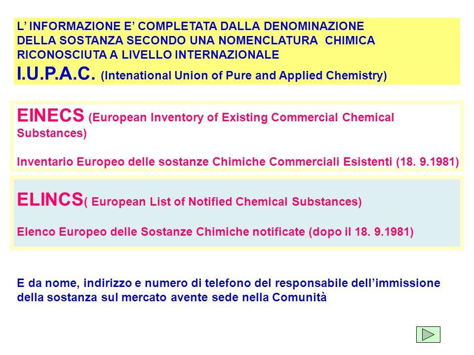 L INFORMAZIONE E COMPLETATA DALLA DENOMINAZIONE DELLA SOSTANZA SECONDO UNA NOMENCLATURA CHIMICA RICONOSCIUTA A LIVELLO INTERNAZIONALE I.U.P.A.C. (Inte