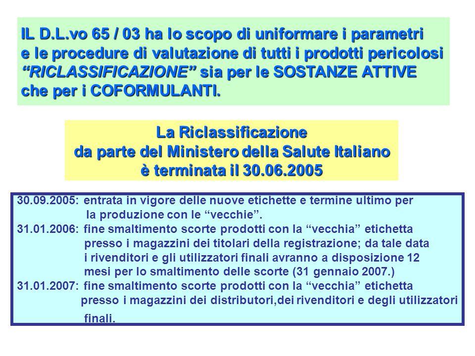 IL D.L.vo 65 / 03 ha lo scopo di uniformare i parametri e le procedure di valutazione di tutti i prodotti pericolosi RICLASSIFICAZIONE sia per le SOST