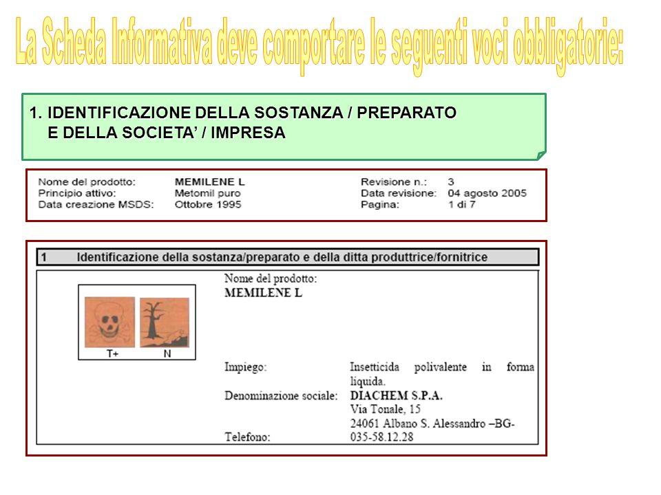 1. IDENTIFICAZIONE DELLA SOSTANZA / PREPARATO E DELLA SOCIETA / IMPRESA E DELLA SOCIETA / IMPRESA