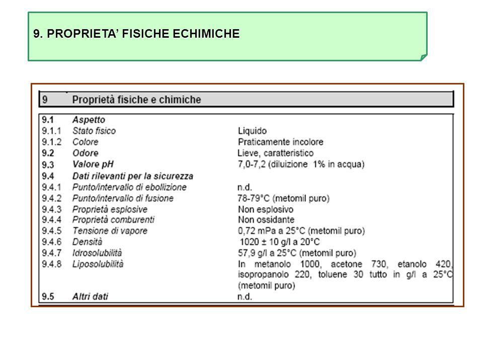 9. PROPRIETA FISICHE ECHIMICHE