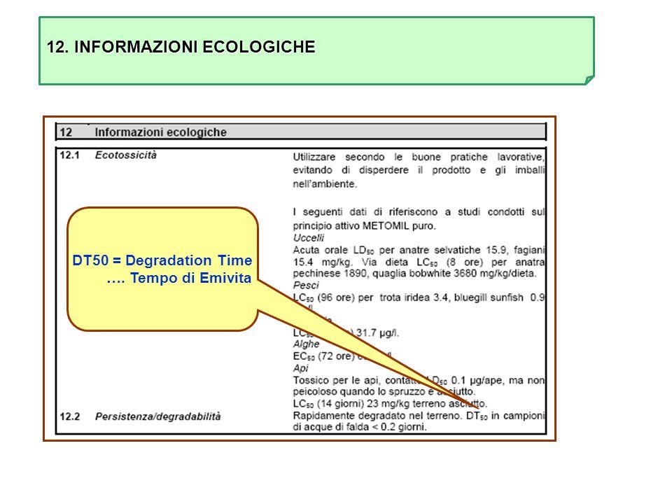 12. INFORMAZIONI ECOLOGICHE DT50 = Degradation Time …. Tempo di Emivita