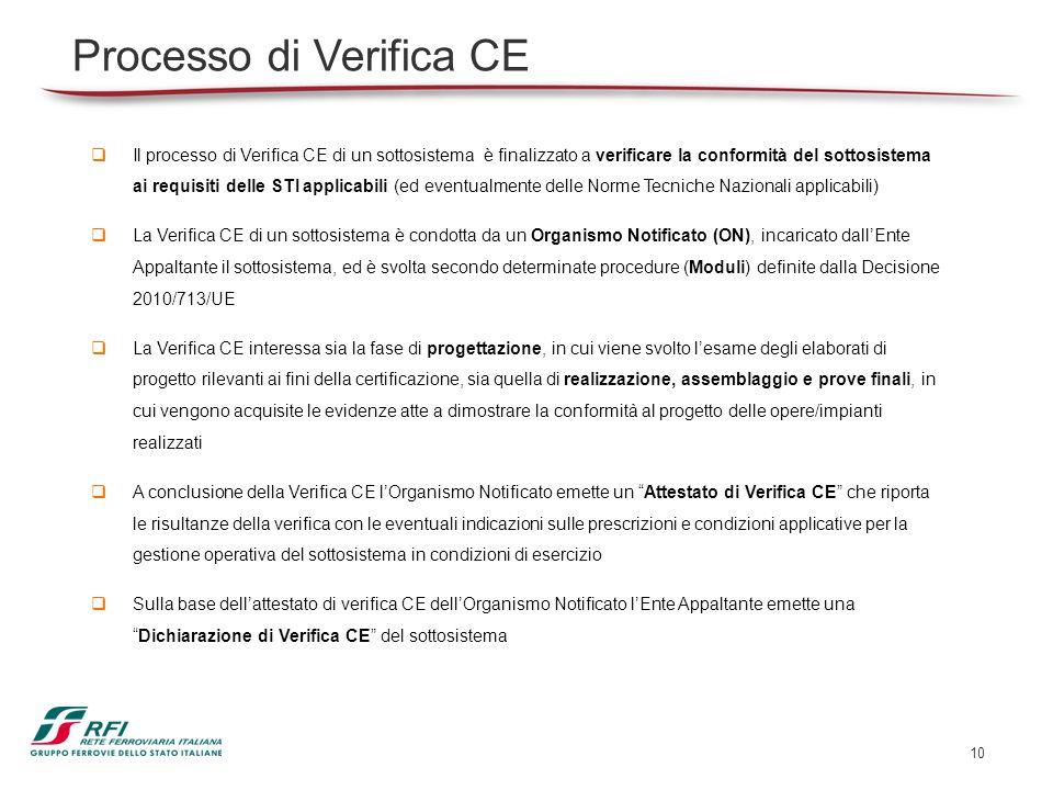 10 Il processo di Verifica CE di un sottosistema è finalizzato a verificare la conformità del sottosistema ai requisiti delle STI applicabili (ed even