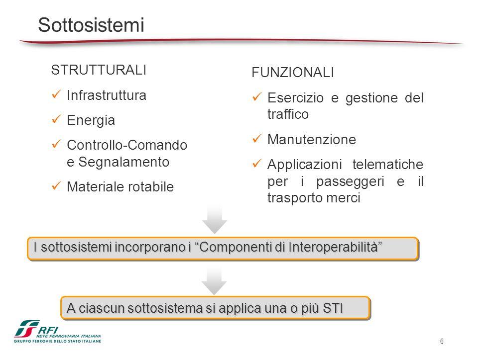 6 STRUTTURALI Infrastruttura Energia Controllo-Comando e Segnalamento Materiale rotabile A ciascun sottosistema si applica una o più STI Sottosistemi