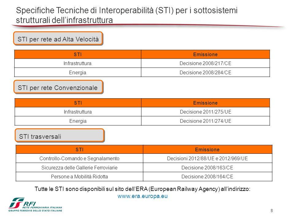 8 Specifiche Tecniche di Interoperabilità (STI) per i sottosistemi strutturali dellinfrastruttura STI per rete ad Alta Velocità STIEmissione Infrastru