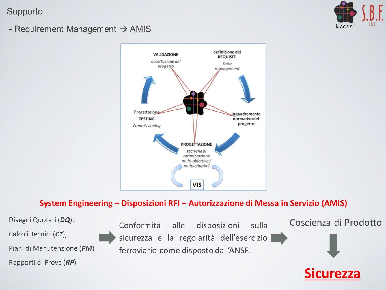 Supporto - Requirement Management AMIS idesa srl Disegni Quotati (DQ), Calcoli Tecnici (CT), Piani di Manutenzione (PM) Rapporti di Prova (RP) Conformità alle disposizioni sulla sicurezza e la regolarità dellesercizio ferroviario come disposto dallANSF.
