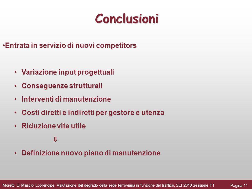 Conclusioni Entrata in servizio di nuovi competitorsEntrata in servizio di nuovi competitors Variazione input progettualiVariazione input progettuali