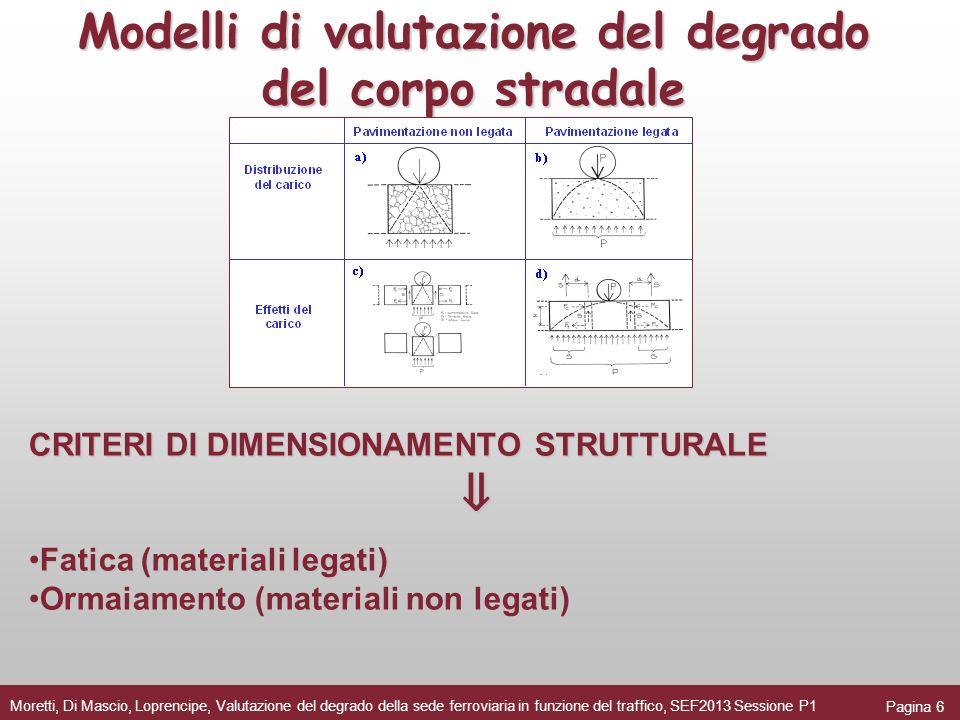 Modelli di valutazione del degrado del corpo stradale CRITERI DI DIMENSIONAMENTO STRUTTURALE Fatica (materiali legati)Fatica (materiali legati) Ormaia