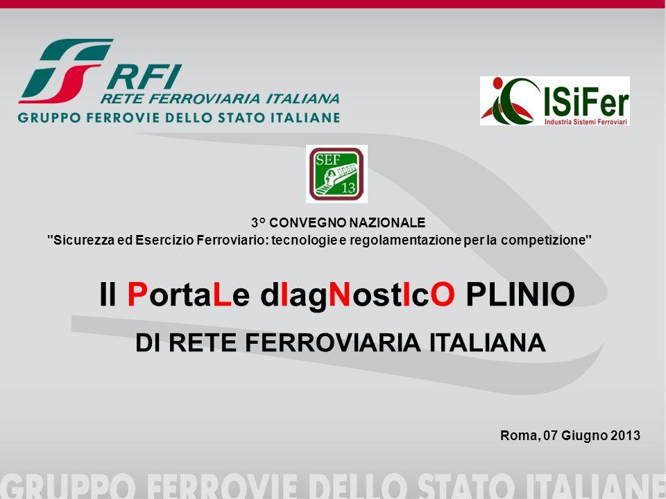 Il PortaLe dIagNostIcO PLINIO DI RETE FERROVIARIA ITALIANA 3° CONVEGNO NAZIONALE Sicurezza ed Esercizio Ferroviario: tecnologie e regolamentazione per la competizione Roma, 07 Giugno 2013
