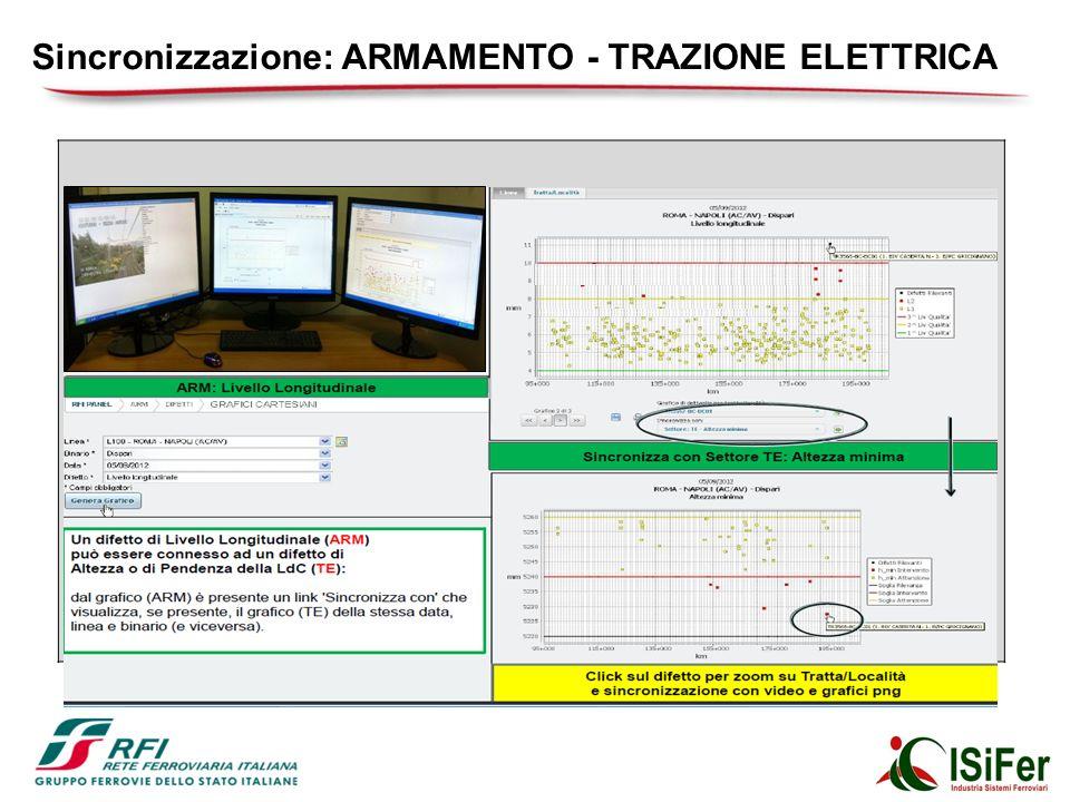 Sincronizzazione: ARMAMENTO - TRAZIONE ELETTRICA