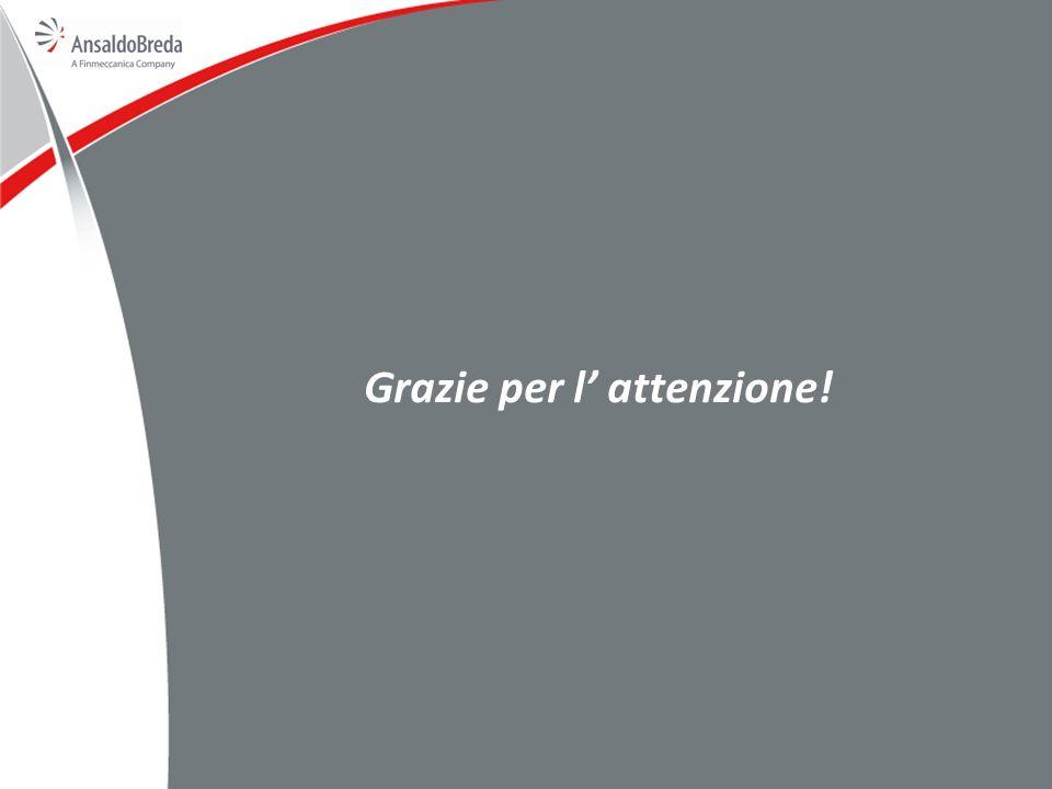 Grazie per l attenzione!