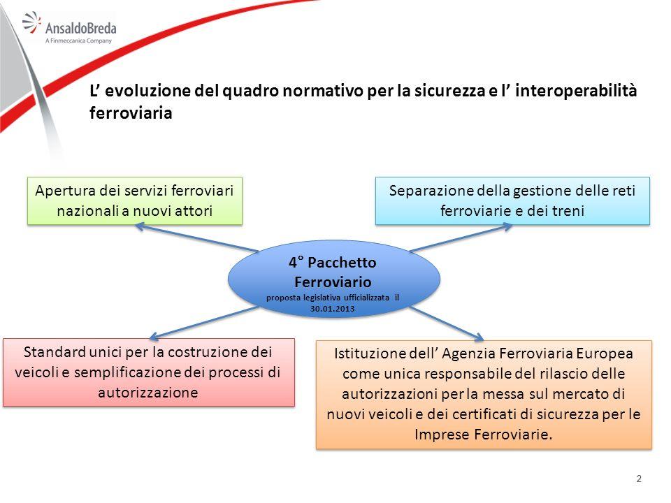 13 L evoluzione del quadro normativo per la sicurezza e l interoperabilità ferroviaria