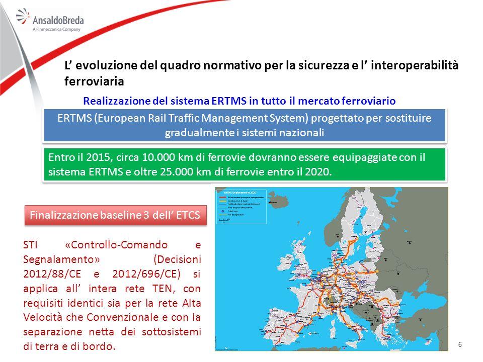66 L evoluzione del quadro normativo per la sicurezza e l interoperabilità ferroviaria ERTMS (European Rail Traffic Management System) progettato per sostituire gradualmente i sistemi nazionali Entro il 2015, circa 10.000 km di ferrovie dovranno essere equipaggiate con il sistema ERTMS e oltre 25.000 km di ferrovie entro il 2020.