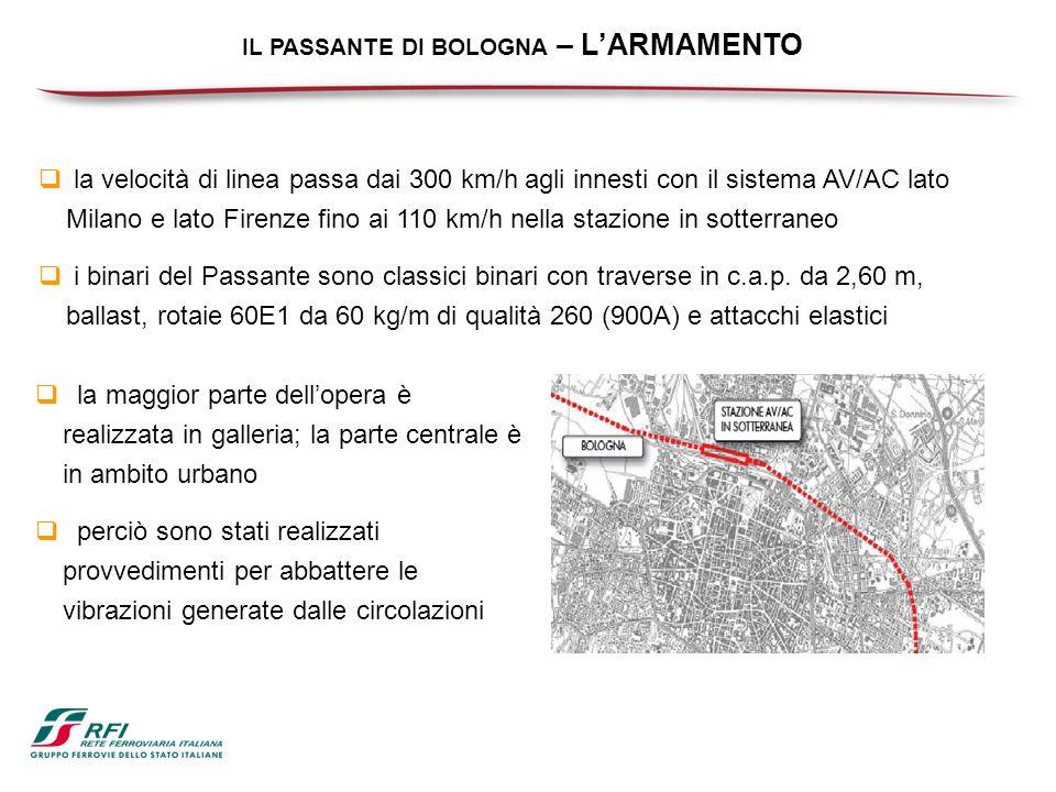 IL PASSANTE DI BOLOGNA – LARMAMENTO la velocità di linea passa dai 300 km/h agli innesti con il sistema AV/AC lato Milano e lato Firenze fino ai 110 k