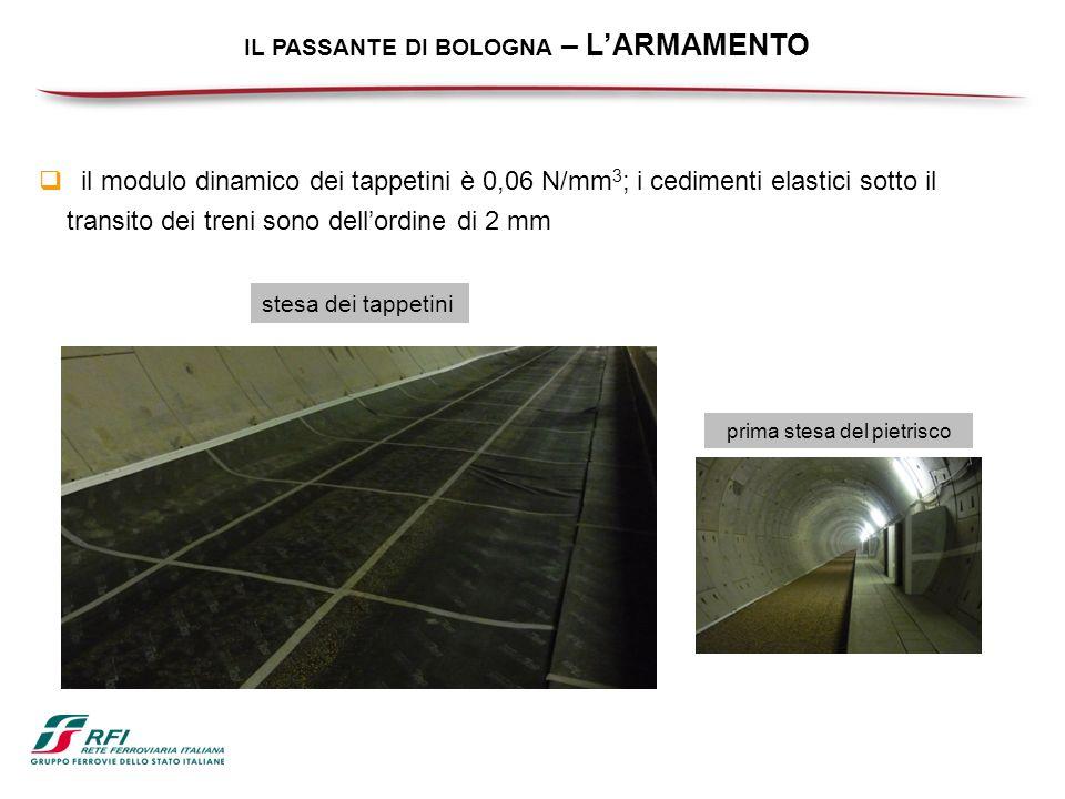 IL PASSANTE DI BOLOGNA – LARMAMENTO il modulo dinamico dei tappetini è 0,06 N/mm 3 ; i cedimenti elastici sotto il transito dei treni sono dellordine