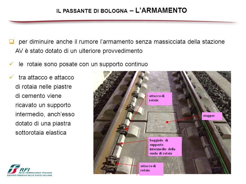 IL PASSANTE DI BOLOGNA – LARMAMENTO per diminuire anche il rumore larmamento senza massicciata della stazione AV è stato dotato di un ulteriore provve