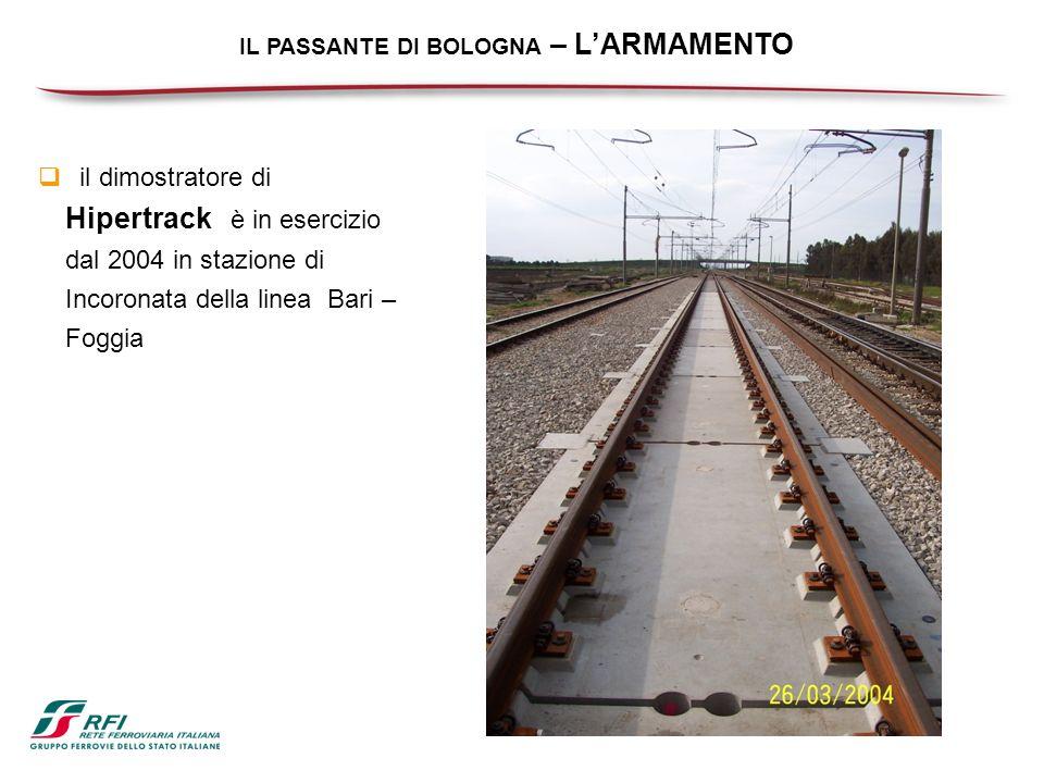 IL PASSANTE DI BOLOGNA – LARMAMENTO il dimostratore di Hipertrack è in esercizio dal 2004 in stazione di Incoronata della linea Bari – Foggia