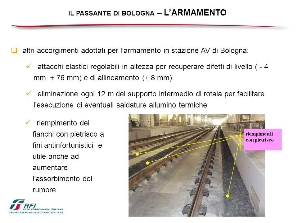 IL PASSANTE DI BOLOGNA – LARMAMENTO altri accorgimenti adottati per larmamento in stazione AV di Bologna: attacchi elastici regolabili in altezza per