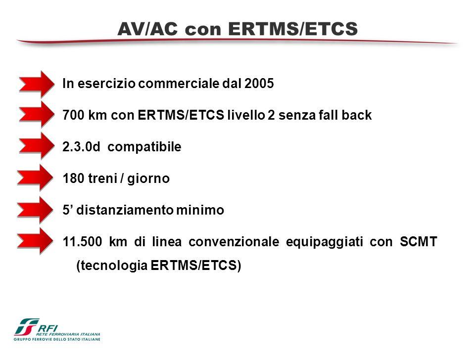 AV/AC con ERTMS/ETCS In esercizio commerciale dal 2005 700 km con ERTMS/ETCS livello 2 senza fall back 2.3.0d compatibile 180 treni / giorno 5 distanz