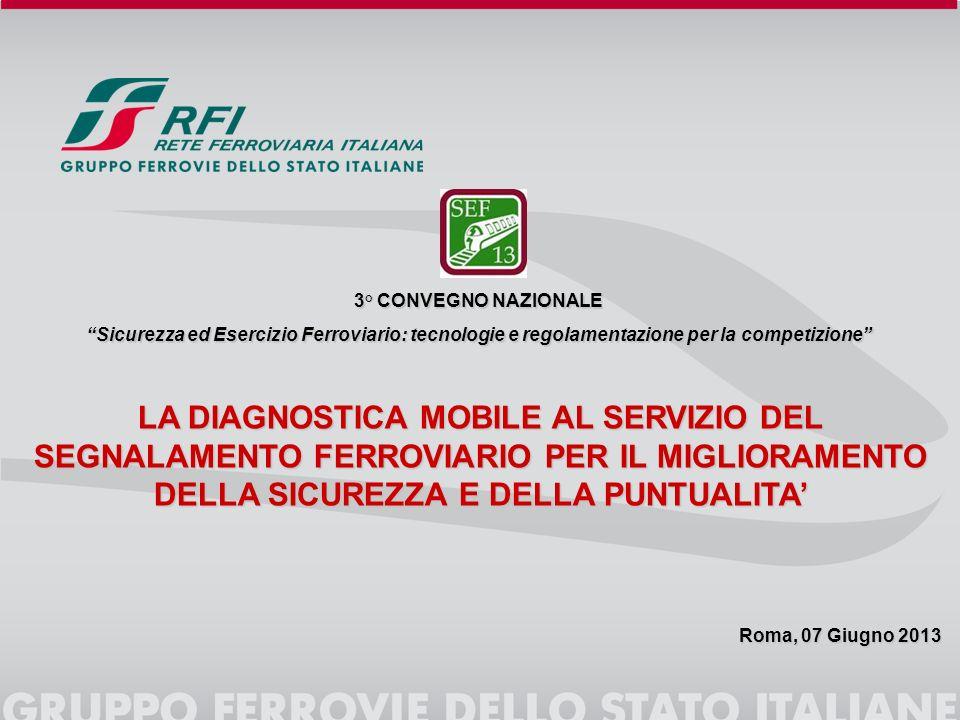 LA DIAGNOSTICA MOBILE AL SERVIZIO DEL SEGNALAMENTO FERROVIARIO PER IL MIGLIORAMENTO DELLA SICUREZZA E DELLA PUNTUALITA Roma, 07 Giugno 2013 3° CONVEGNO NAZIONALE Sicurezza ed Esercizio Ferroviario: tecnologie e regolamentazione per la competizione