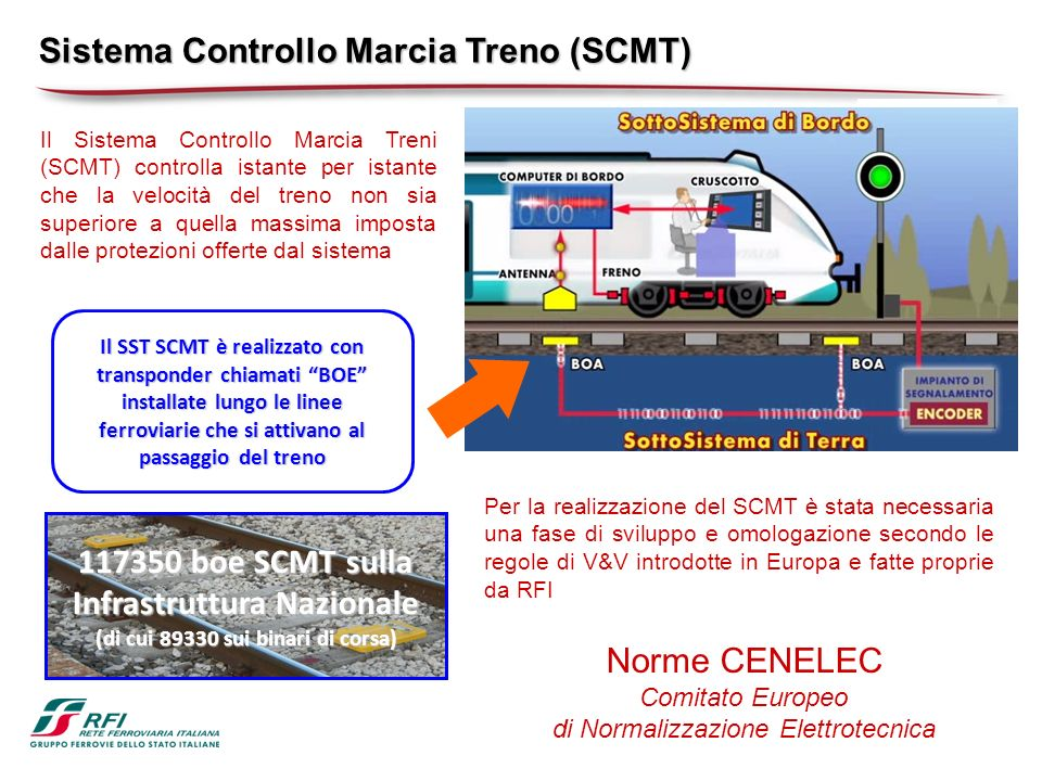 Sistema Controllo Marcia Treno (SCMT) Il Sistema Controllo Marcia Treni (SCMT) controlla istante per istante che la velocità del treno non sia superio