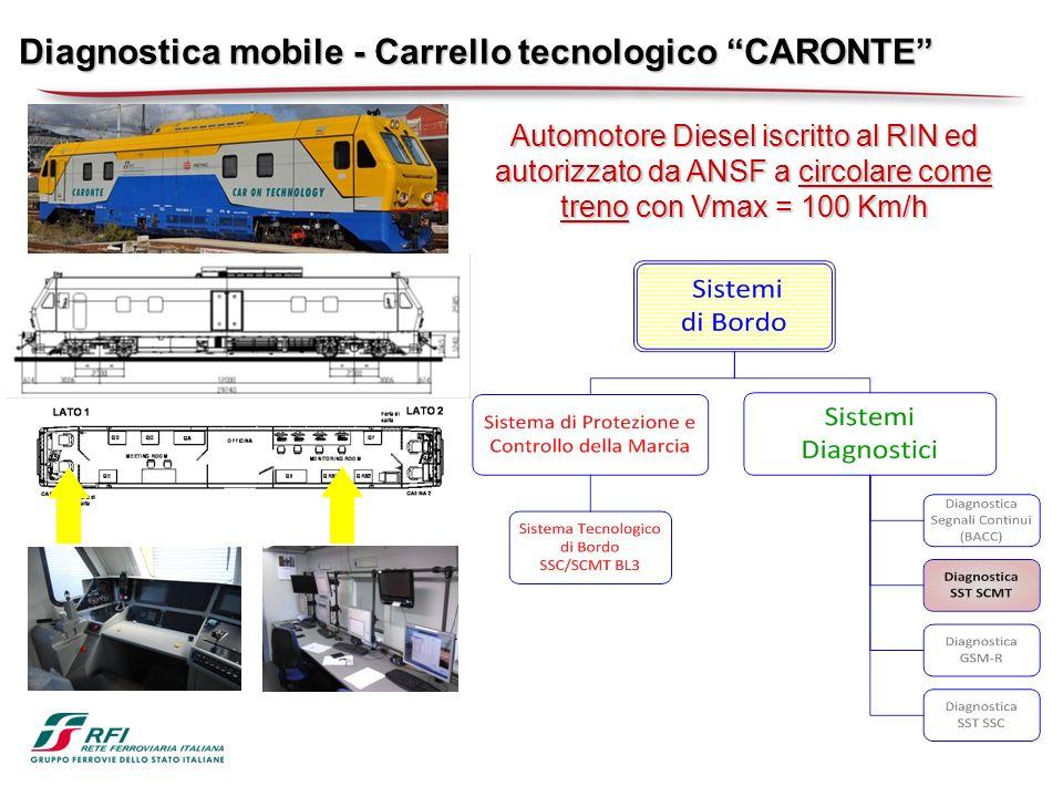 Diagnostica mobile - Carrello tecnologico CARONTE Automotore Diesel iscritto al RIN ed autorizzato da ANSF a circolare come treno con Vmax = 100 Km/h