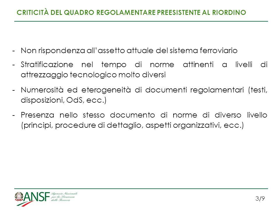 3/9 -Non rispondenza allassetto attuale del sistema ferroviario -Stratificazione nel tempo di norme attinenti a livelli di attrezzaggio tecnologico mo